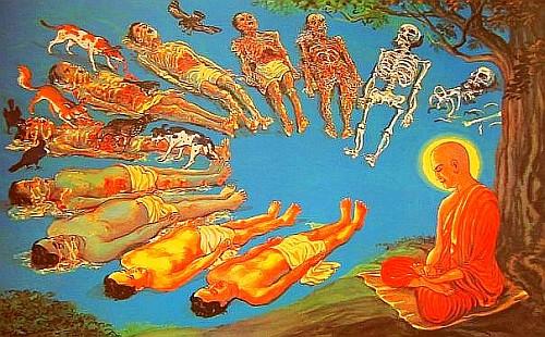 Death-meditation